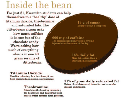Jitterbean breakdown